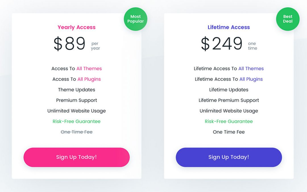 How Much does Divi Cost?